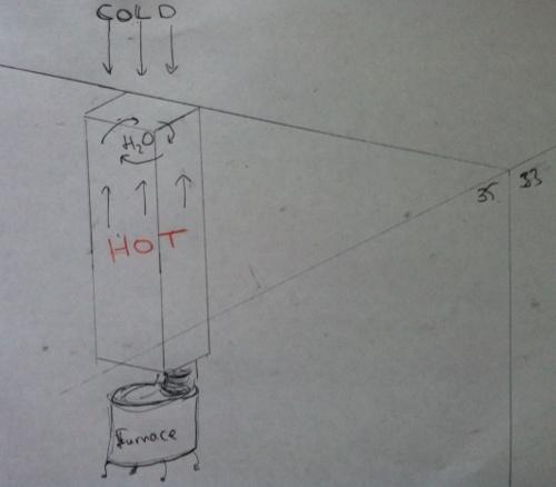 Mystery Spot – Solved!